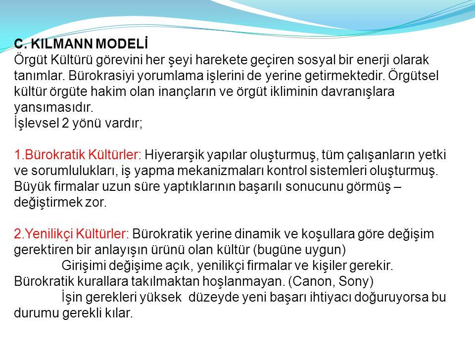 C. KILMANN MODELİ