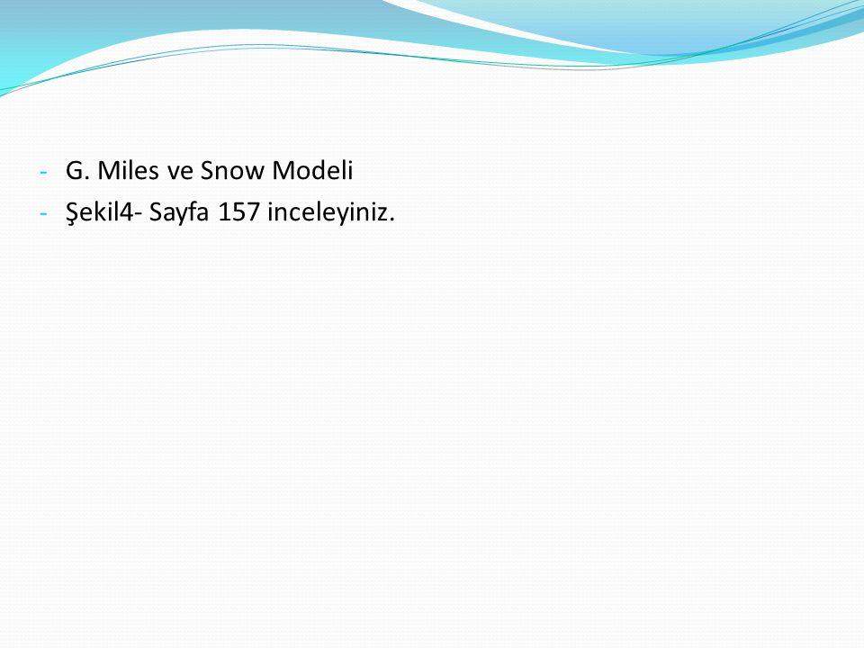 G. Miles ve Snow Modeli Şekil4- Sayfa 157 inceleyiniz.