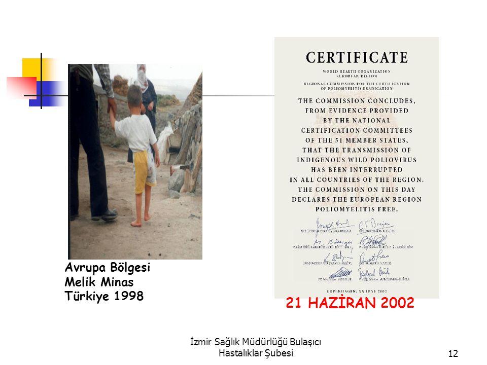 İzmir Sağlık Müdürlüğü Bulaşıcı Hastalıklar Şubesi