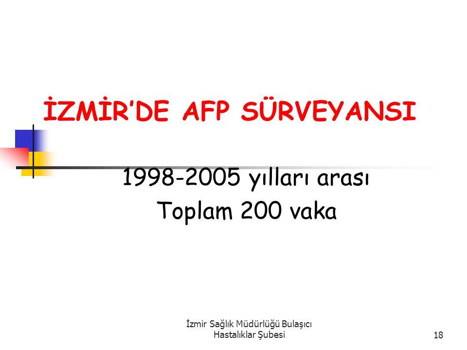 İZMİR'DE AFP SÜRVEYANSI