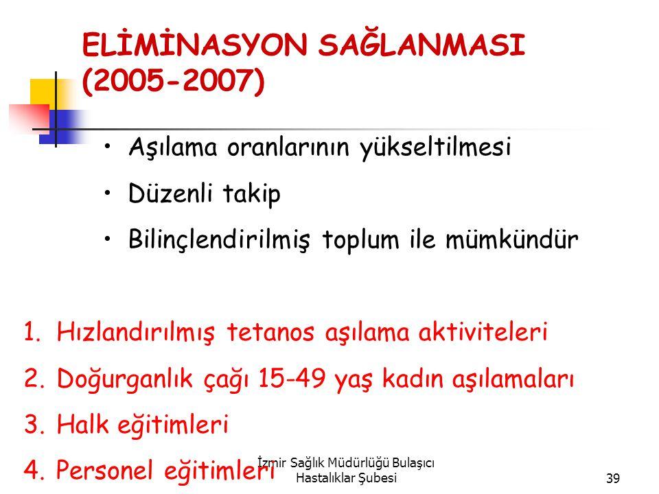 ELİMİNASYON SAĞLANMASI (2005-2007)