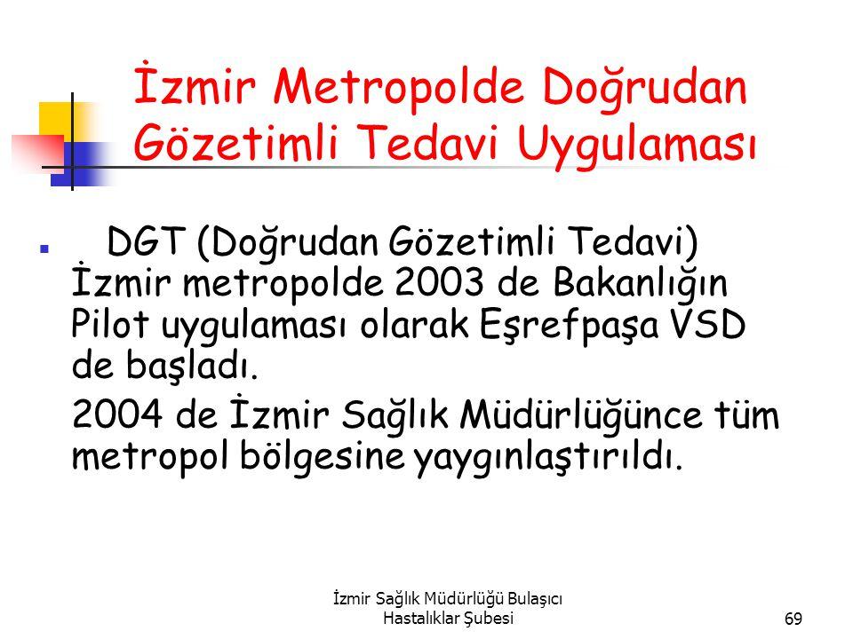 İzmir Metropolde Doğrudan Gözetimli Tedavi Uygulaması