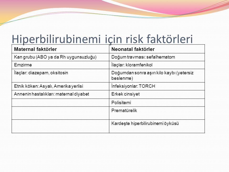 Hiperbilirubinemi için risk faktörleri