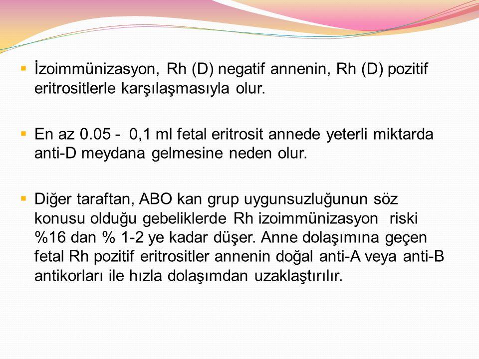 İzoimmünizasyon, Rh (D) negatif annenin, Rh (D) pozitif eritrositlerle karşılaşmasıyla olur.