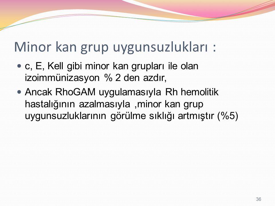 Minor kan grup uygunsuzlukları :