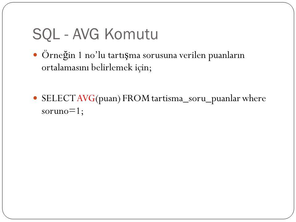 SQL - AVG Komutu Örneğin 1 no'lu tartışma sorusuna verilen puanların ortalamasını belirlemek için;