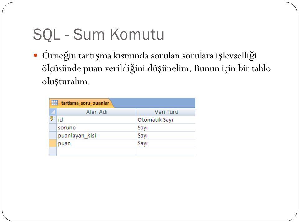 SQL - Sum Komutu Örneğin tartışma kısmında sorulan sorulara işlevselliği ölçüsünde puan verildiğini düşünelim.