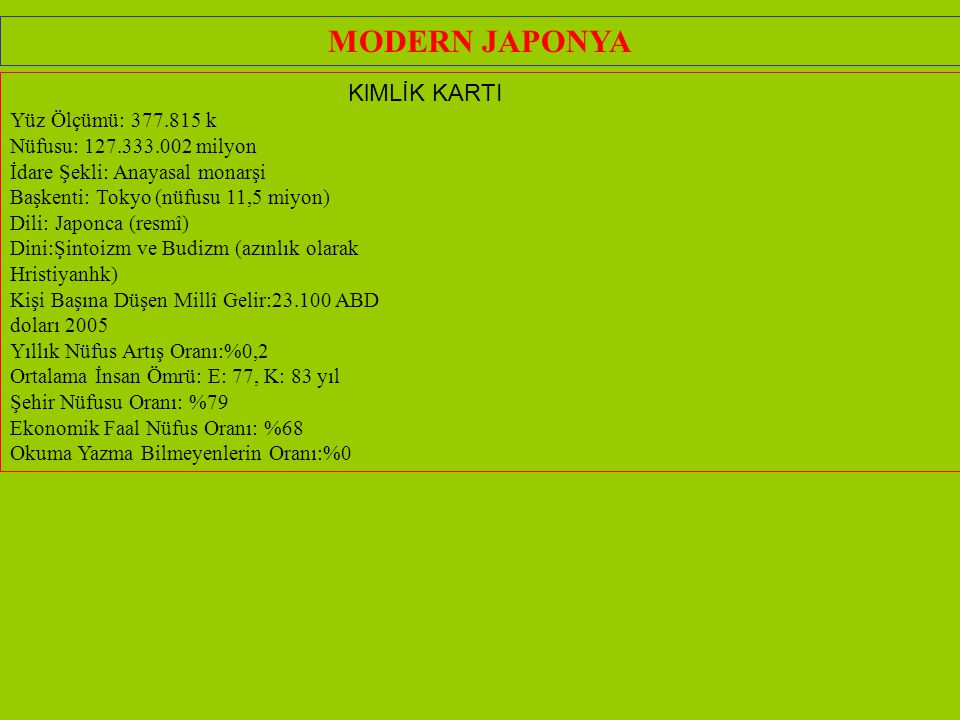 MODERN JAPONYA KlMLİK KARTI Yüz Ölçümü: 377.815 k