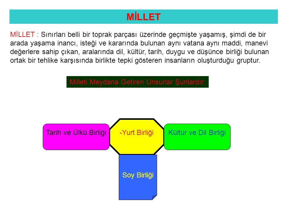MİLLET