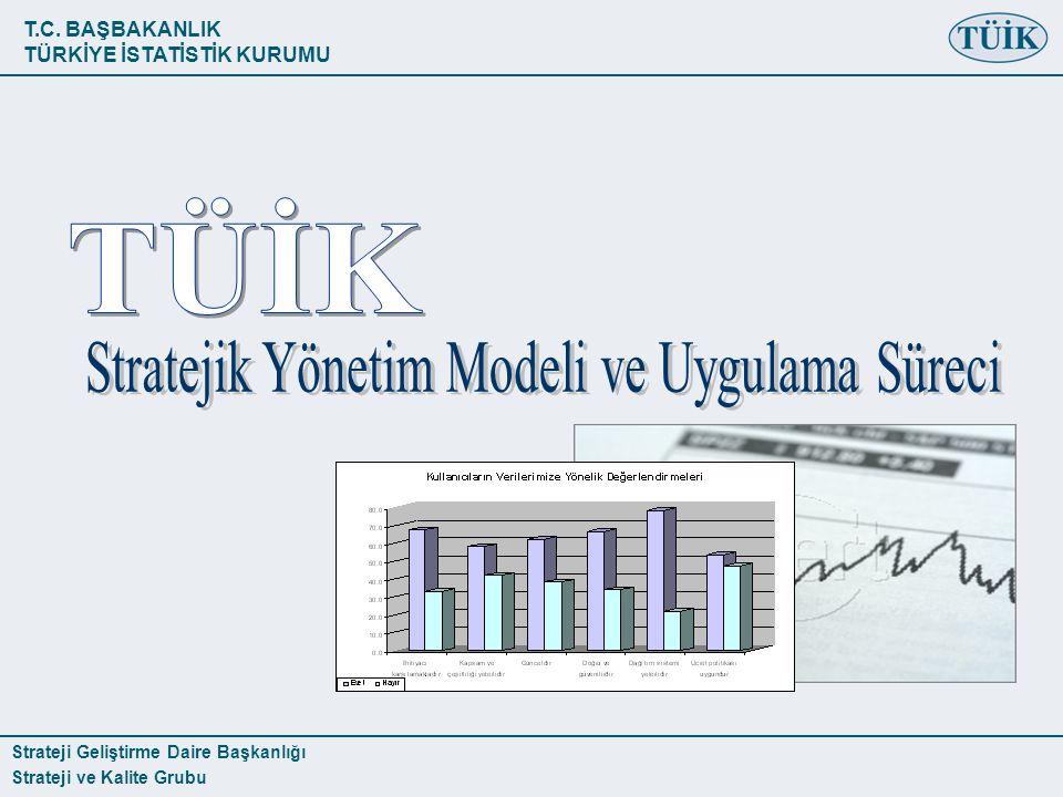 Stratejik Yönetim Modeli ve Uygulama Süreci