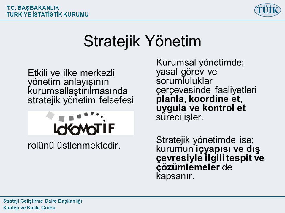 Stratejik Yönetim Etkili ve ilke merkezli yönetim anlayışının kurumsallaştırılmasında stratejik yönetim felsefesi.