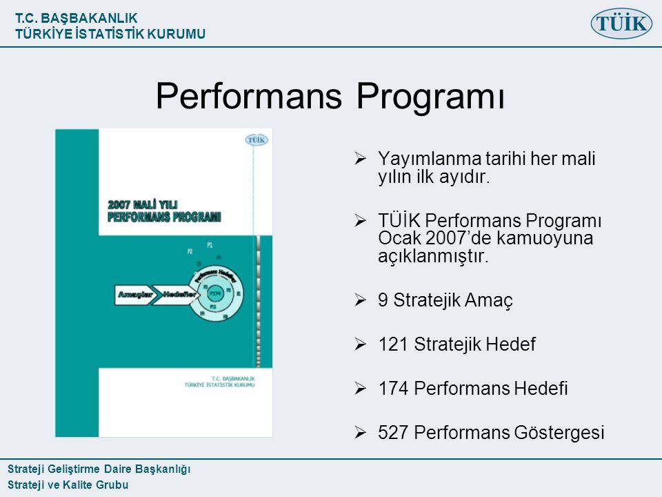 Performans Programı Yayımlanma tarihi her mali yılın ilk ayıdır.