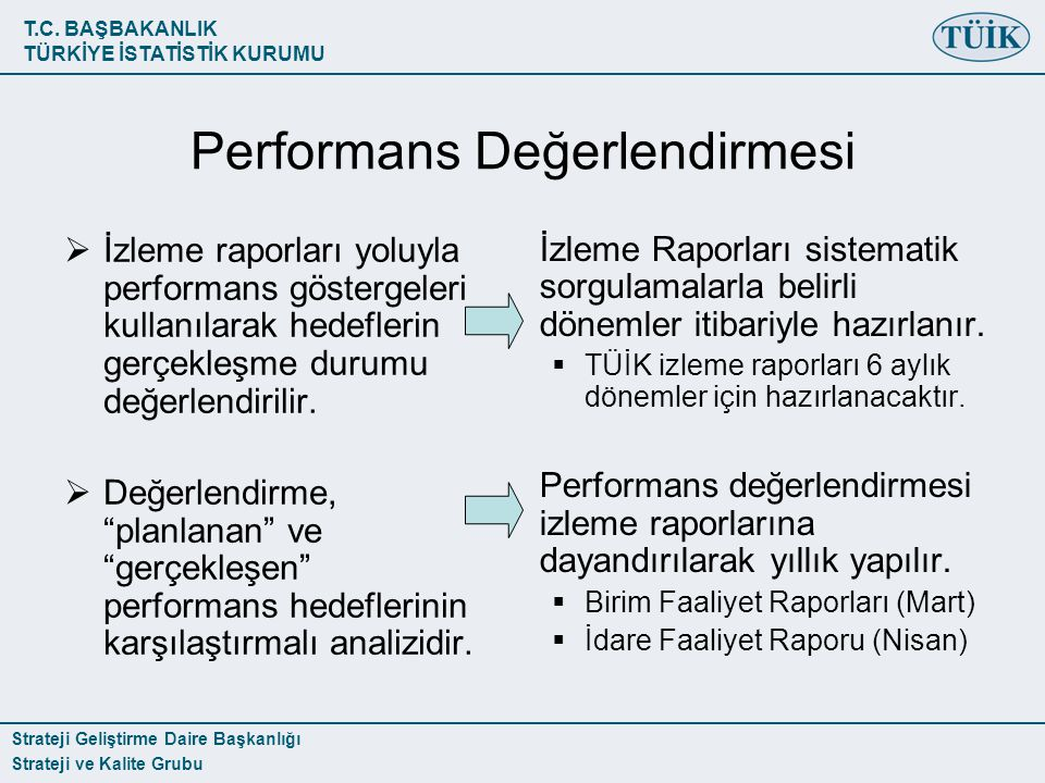 Performans Değerlendirmesi