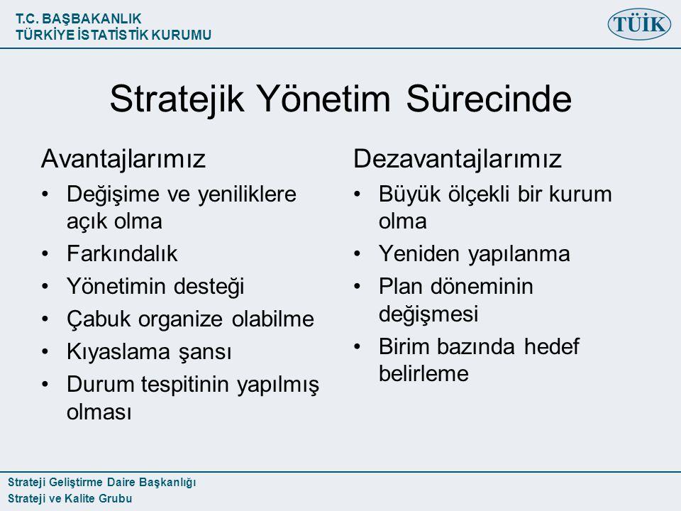 Stratejik Yönetim Sürecinde