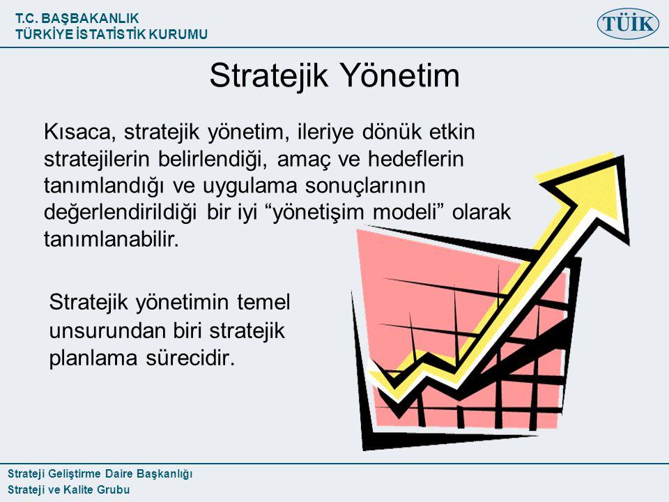 Stratejik Yönetim