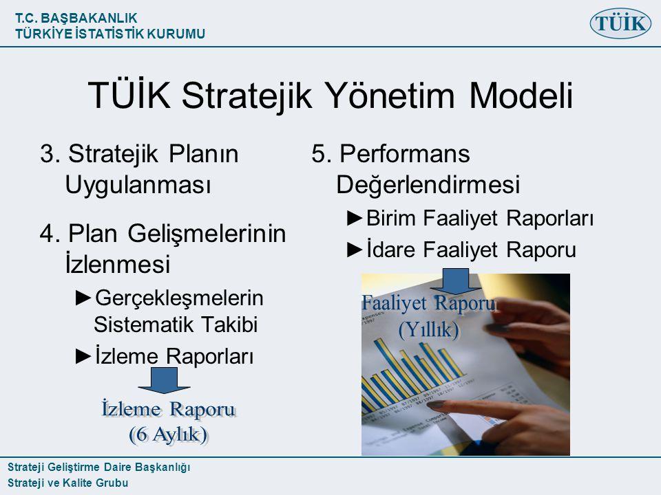 TÜİK Stratejik Yönetim Modeli