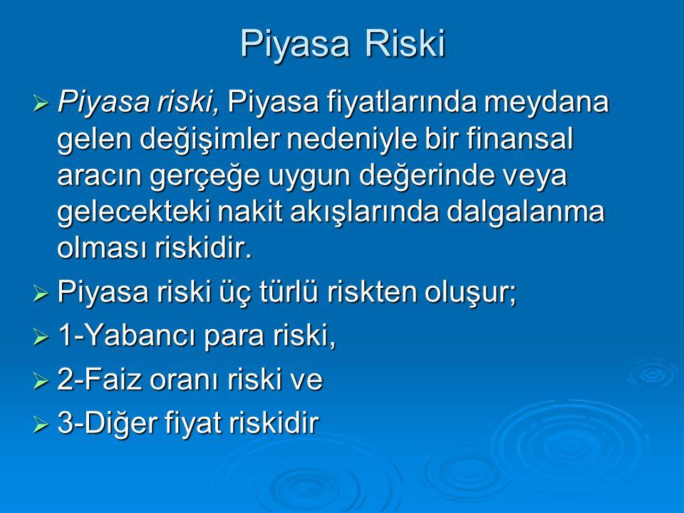 Piyasa Riski