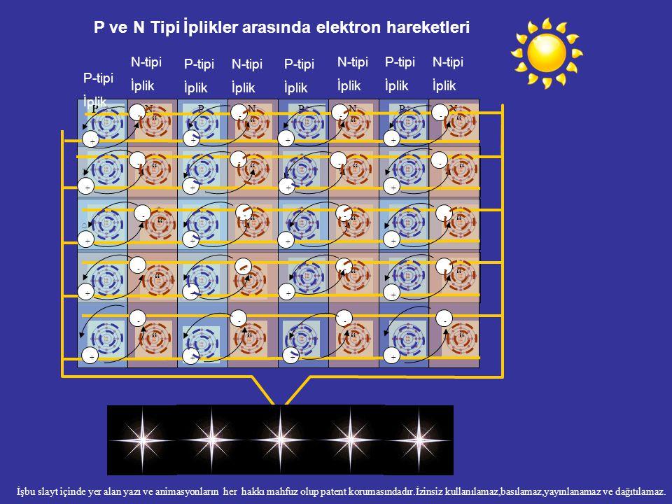 P ve N Tipi İplikler arasında elektron hareketleri