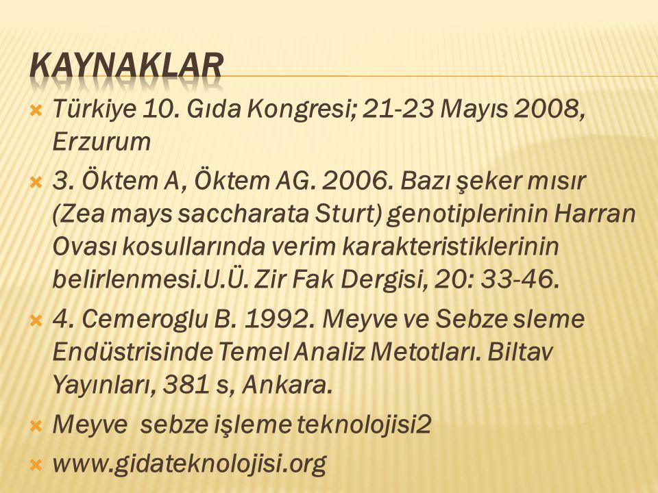 Kaynaklar Türkiye 10. Gıda Kongresi; 21-23 Mayıs 2008, Erzurum