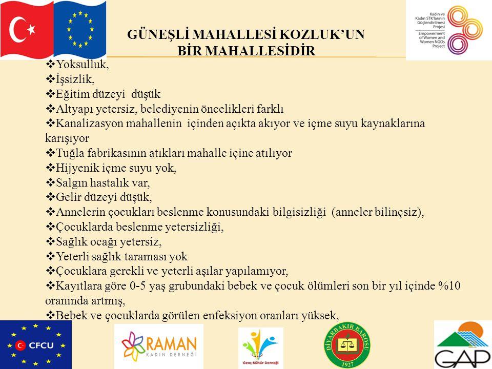 GÜNEŞLİ MAHALLESİ KOZLUK'UN