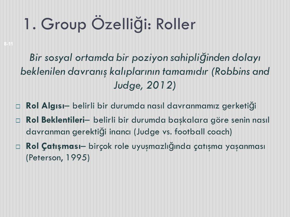 1. Group Özelliği: Roller