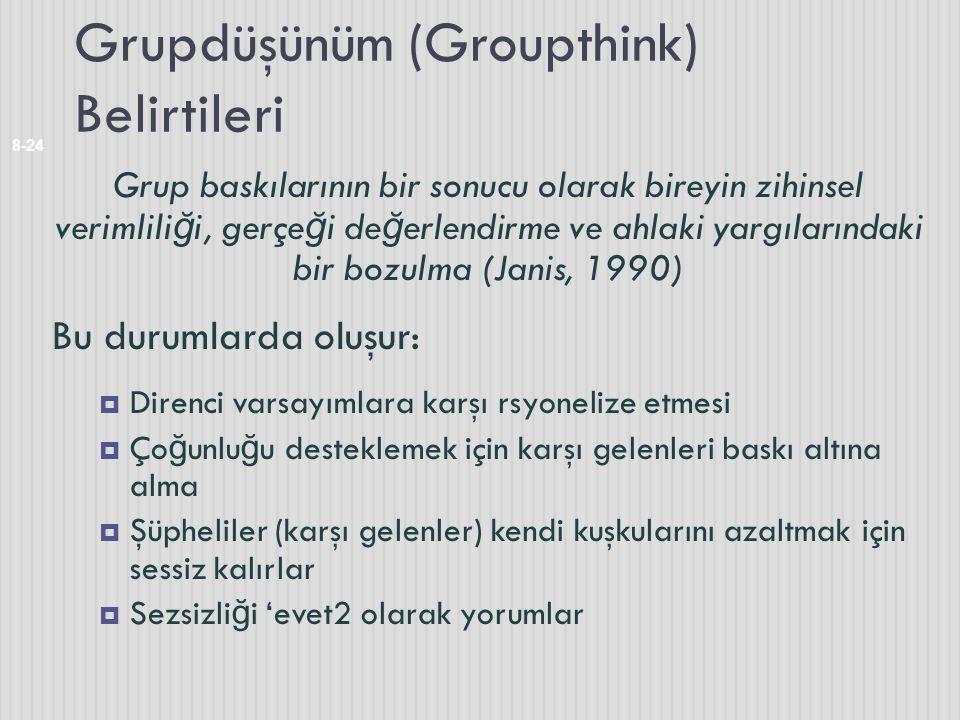 Grupdüşünüm (Groupthink) Belirtileri
