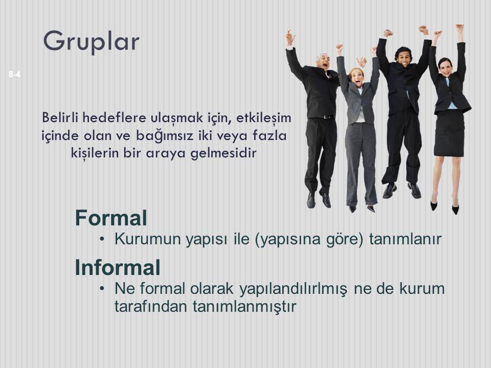 Gruplar Formal Informal