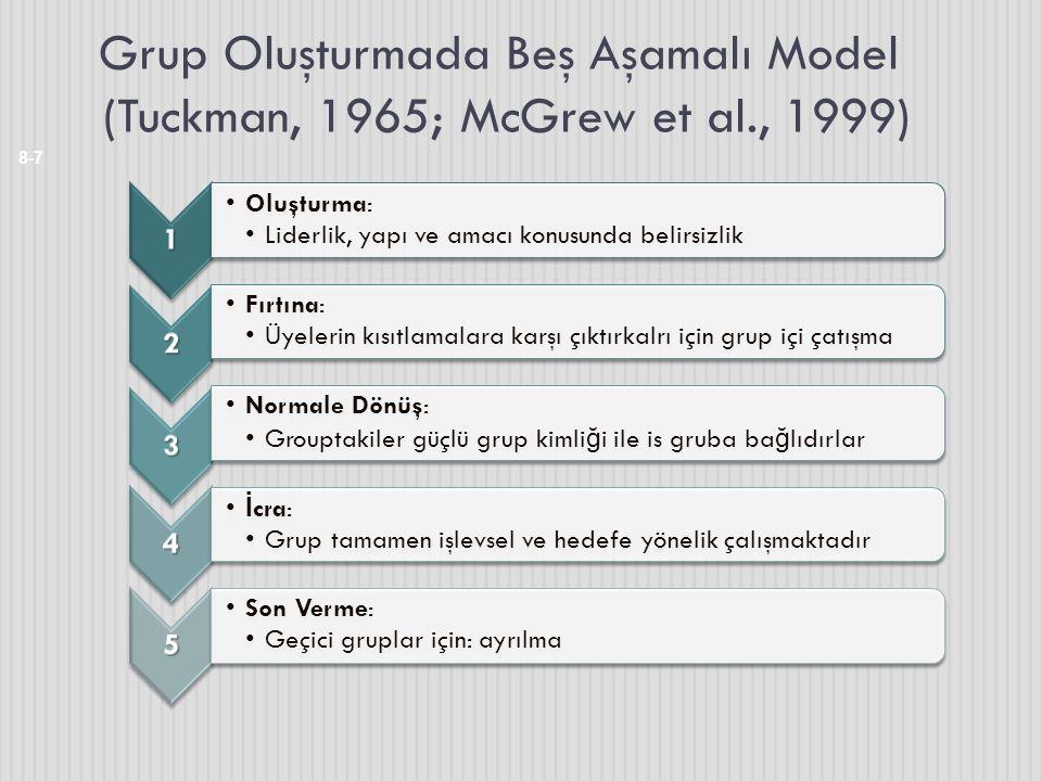 Grup Oluşturmada Beş Aşamalı Model (Tuckman, 1965; McGrew et al