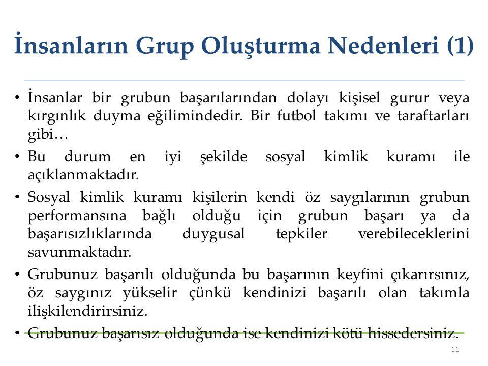 İnsanların Grup Oluşturma Nedenleri (1)