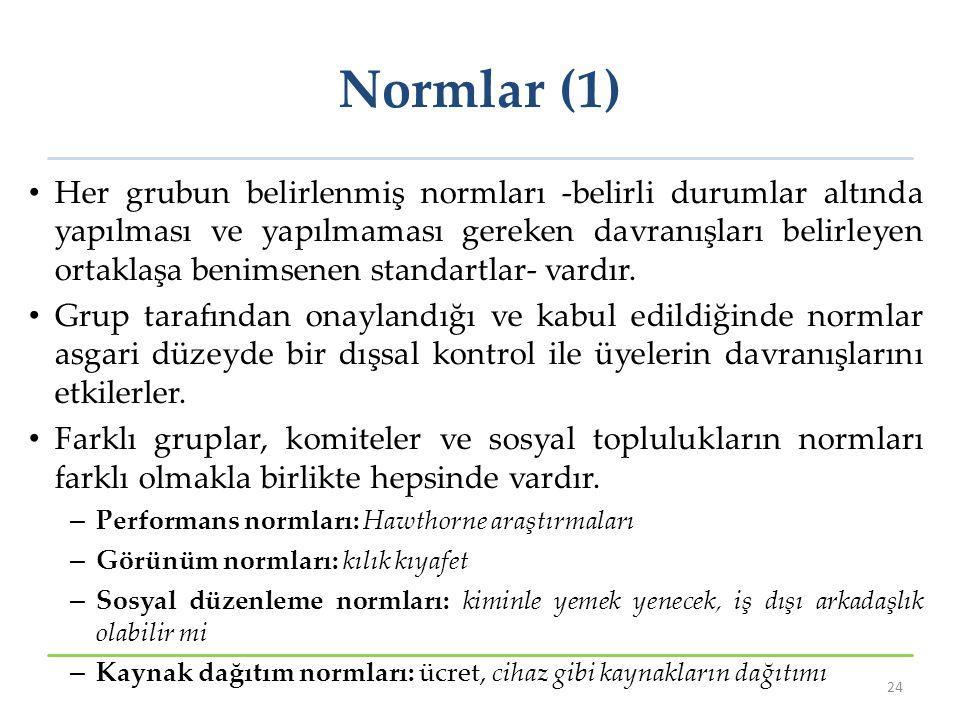 Normlar (1)