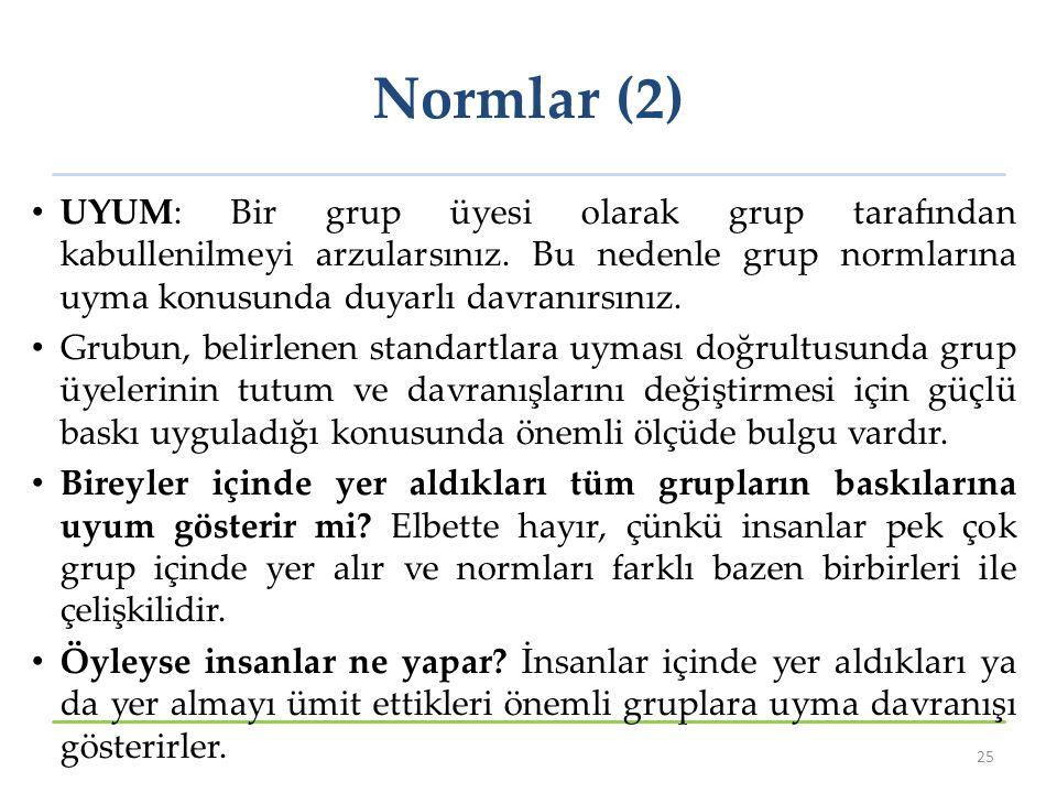 Normlar (2)