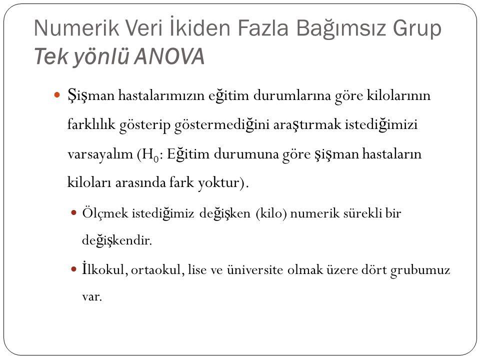 Numerik Veri İkiden Fazla Bağımsız Grup Tek yönlü ANOVA