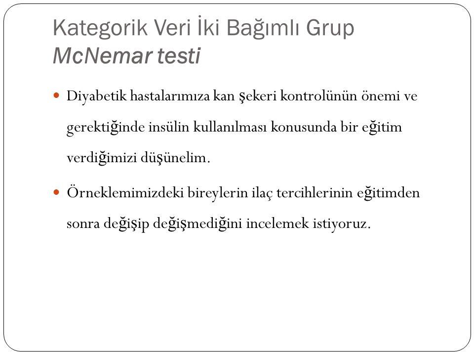Kategorik Veri İki Bağımlı Grup McNemar testi