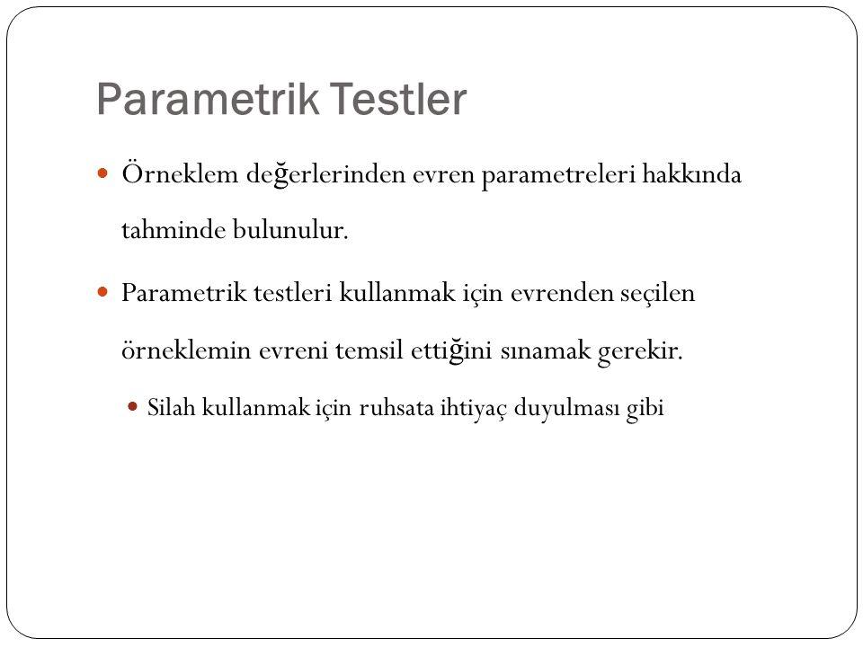 Parametrik Testler Örneklem değerlerinden evren parametreleri hakkında tahminde bulunulur.
