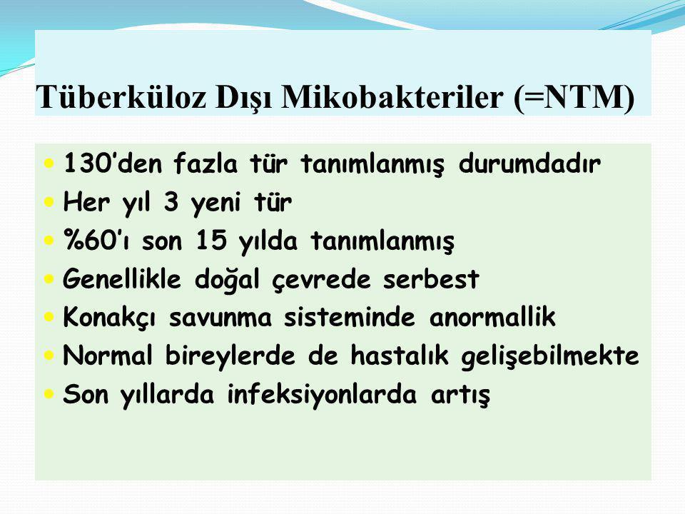 Tüberküloz Dışı Mikobakteriler (=NTM)