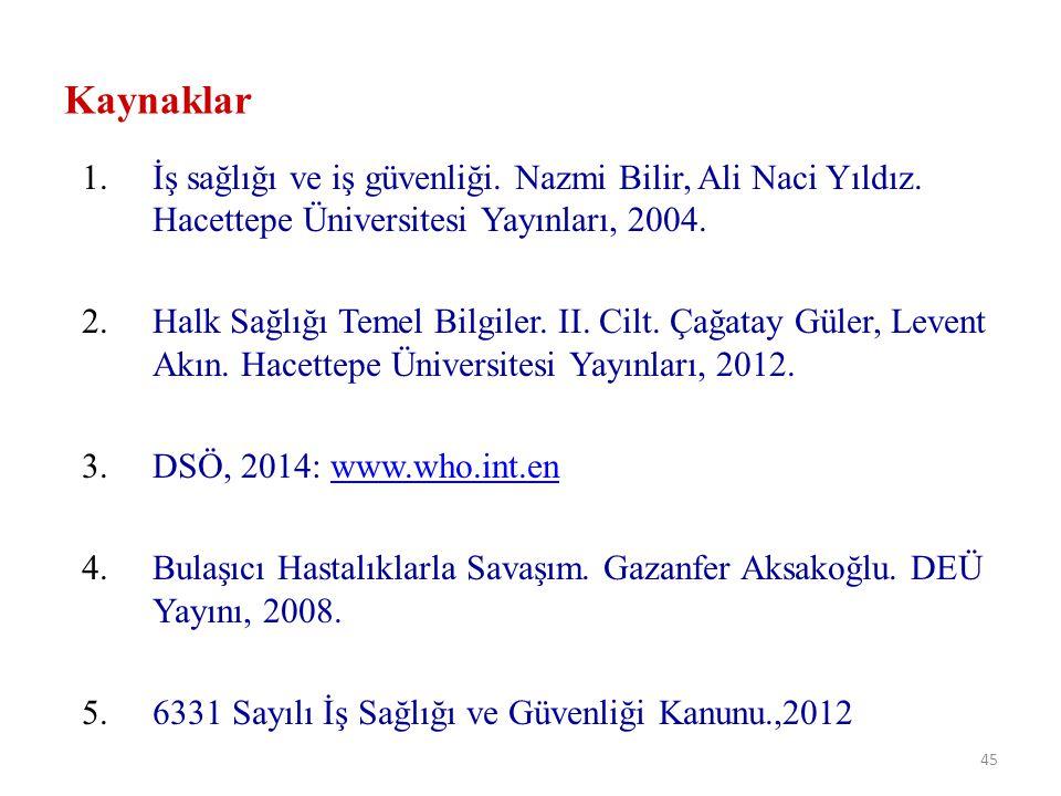 Kaynaklar İş sağlığı ve iş güvenliği. Nazmi Bilir, Ali Naci Yıldız. Hacettepe Üniversitesi Yayınları, 2004.