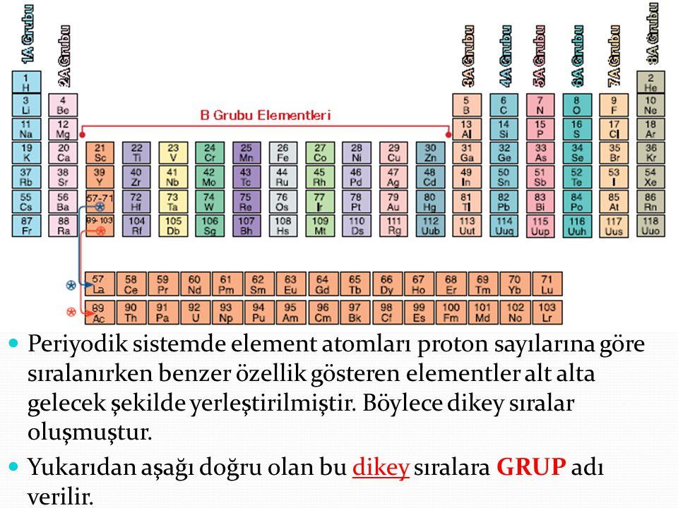 Periyodik sistemde element atomları proton sayılarına göre sıralanırken benzer özellik gösteren elementler alt alta gelecek şekilde yerleştirilmiştir. Böylece dikey sıralar oluşmuştur.