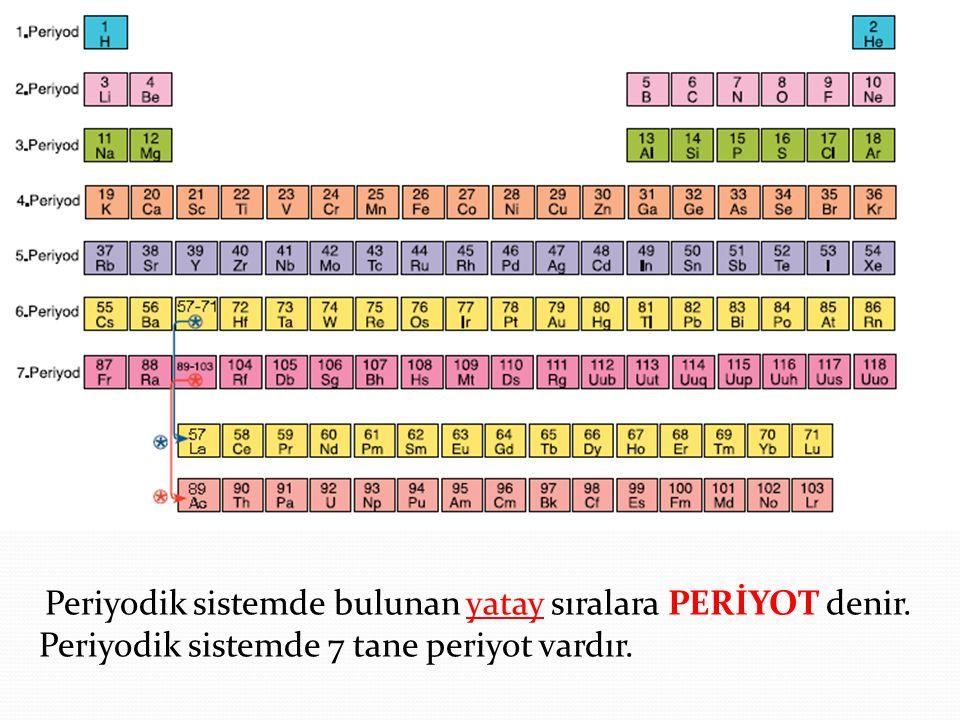 Periyodik sistemde bulunan yatay sıralara PERİYOT denir