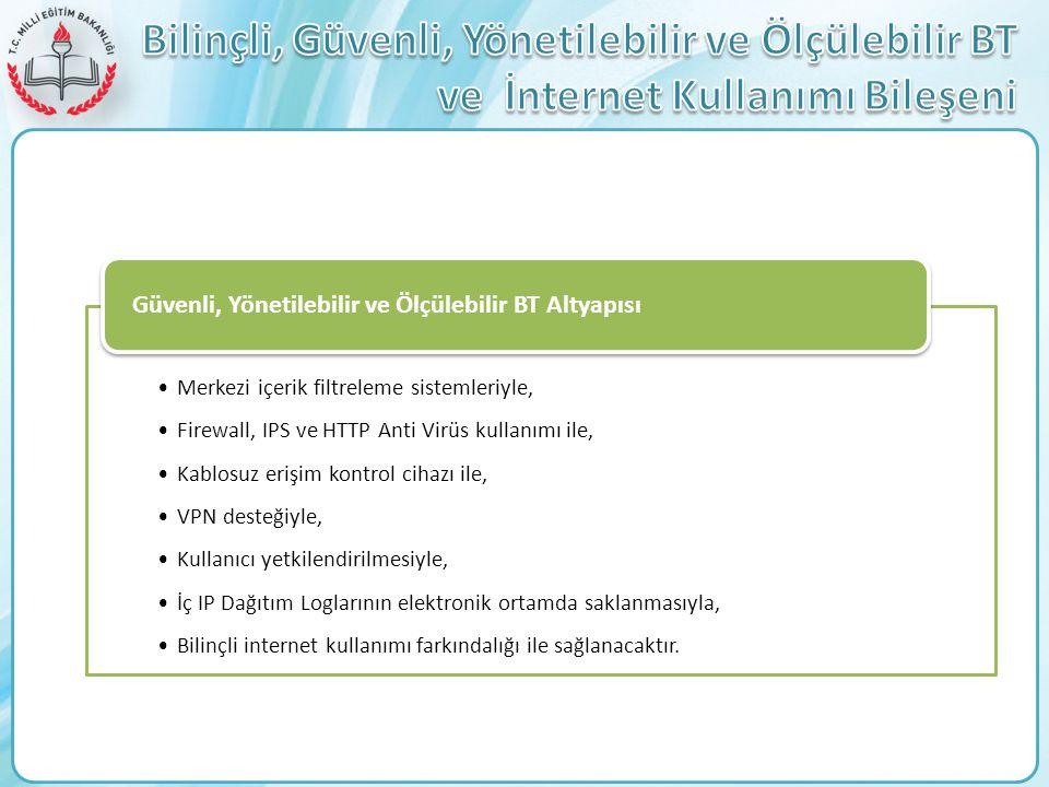 Bilinçli, Güvenli, Yönetilebilir ve Ölçülebilir BT ve İnternet Kullanımı Bileşeni