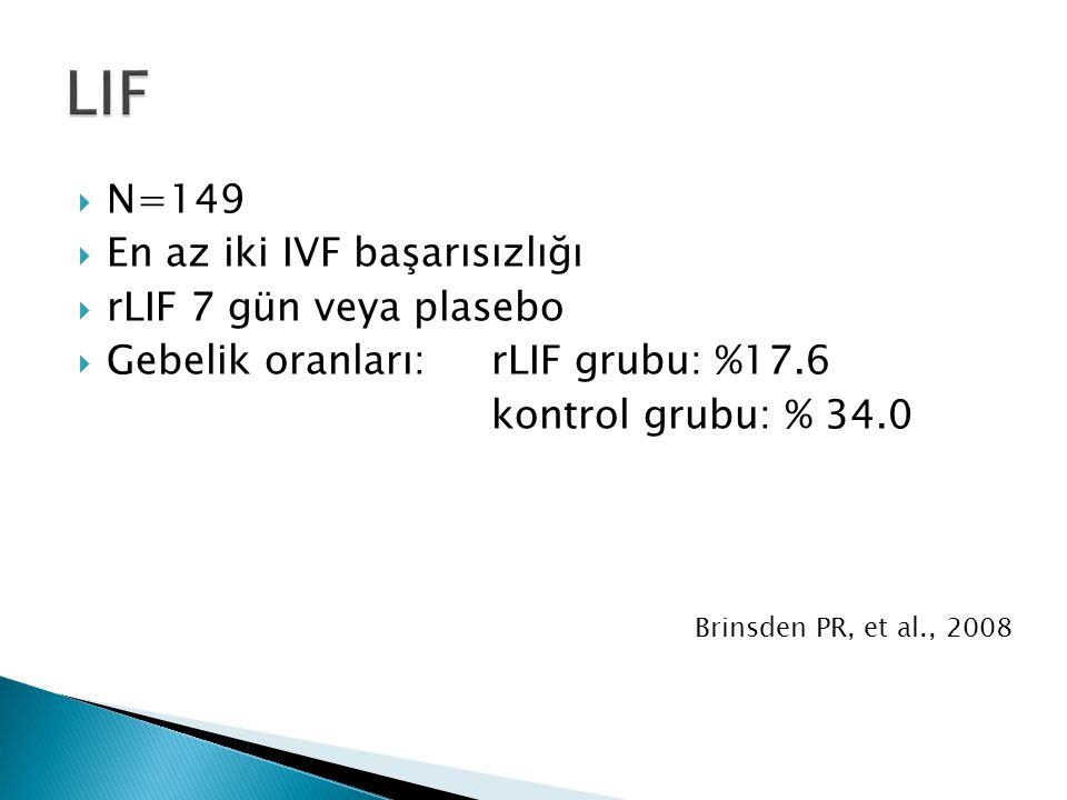 LIF N=149 En az iki IVF başarısızlığı rLIF 7 gün veya plasebo