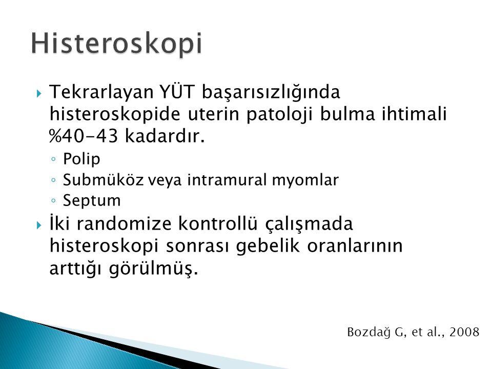 Histeroskopi Tekrarlayan YÜT başarısızlığında histeroskopide uterin patoloji bulma ihtimali %40-43 kadardır.