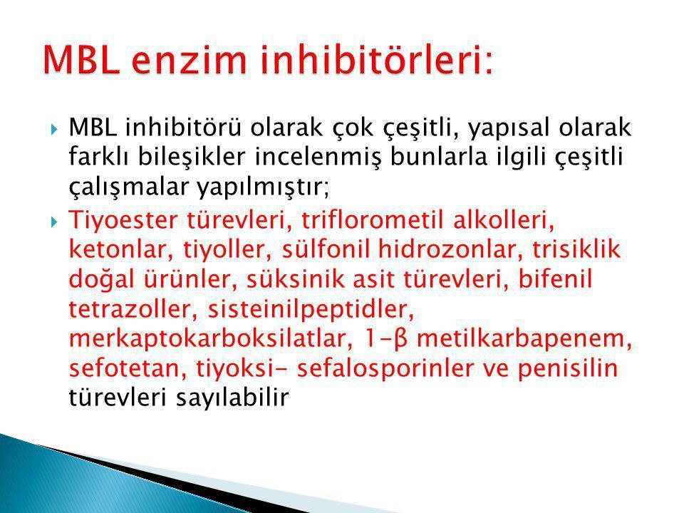 MBL enzim inhibitörleri: