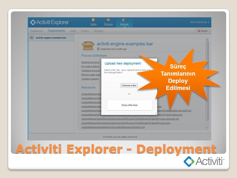 Activiti Explorer - Deployment