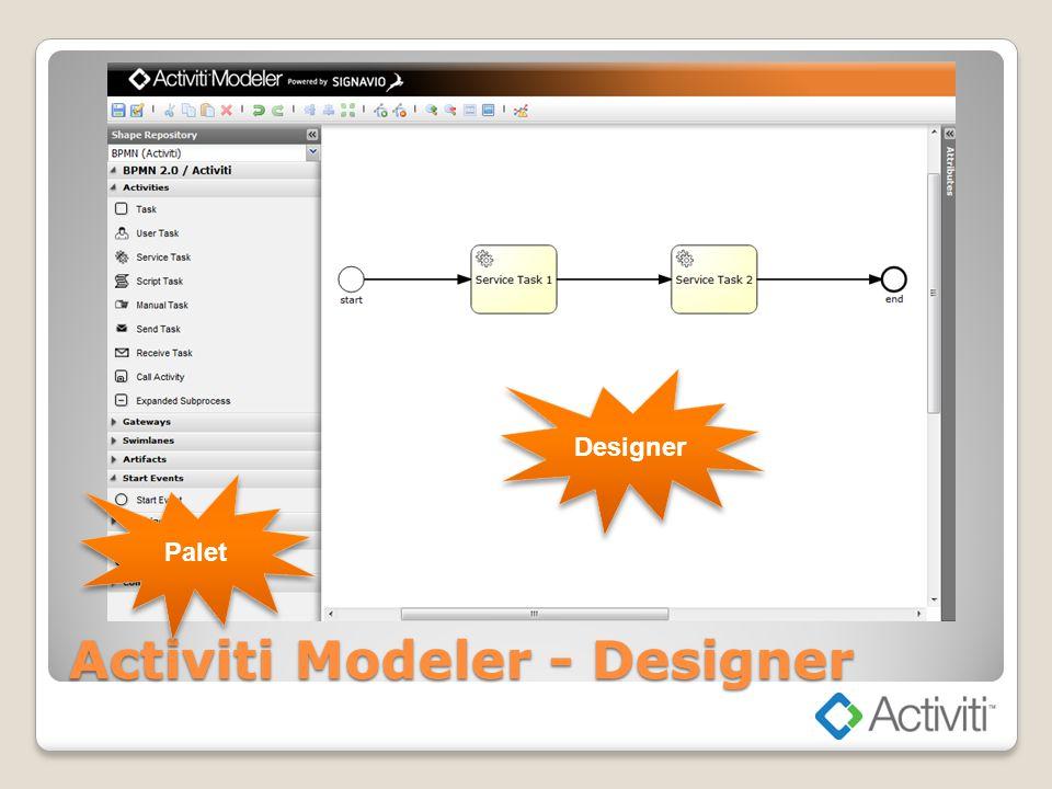 Activiti Modeler - Designer