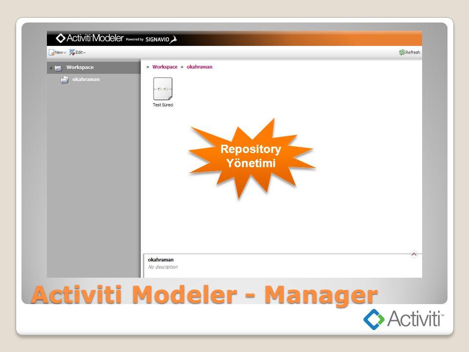Activiti Modeler - Manager