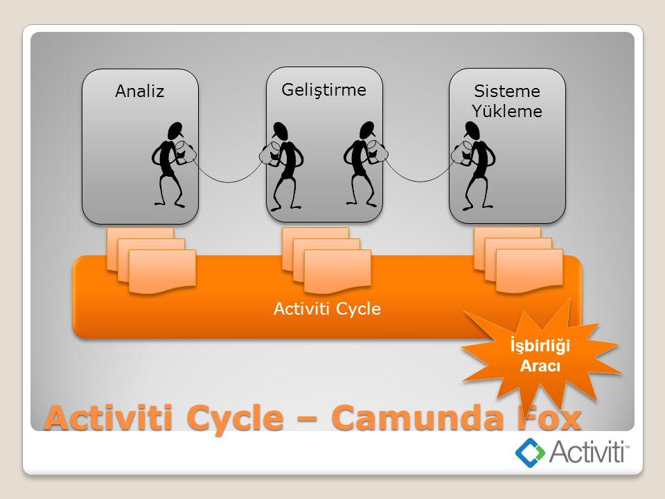 Activiti Cycle – Camunda Fox