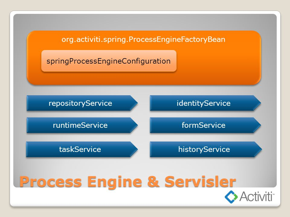 Process Engine & Servisler