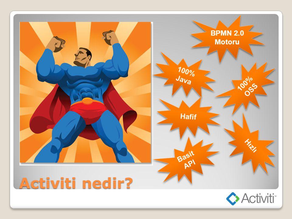 Activiti nedir BPMN 2.0 Motoru 100% Java 100% OSS Hafif Hızlı