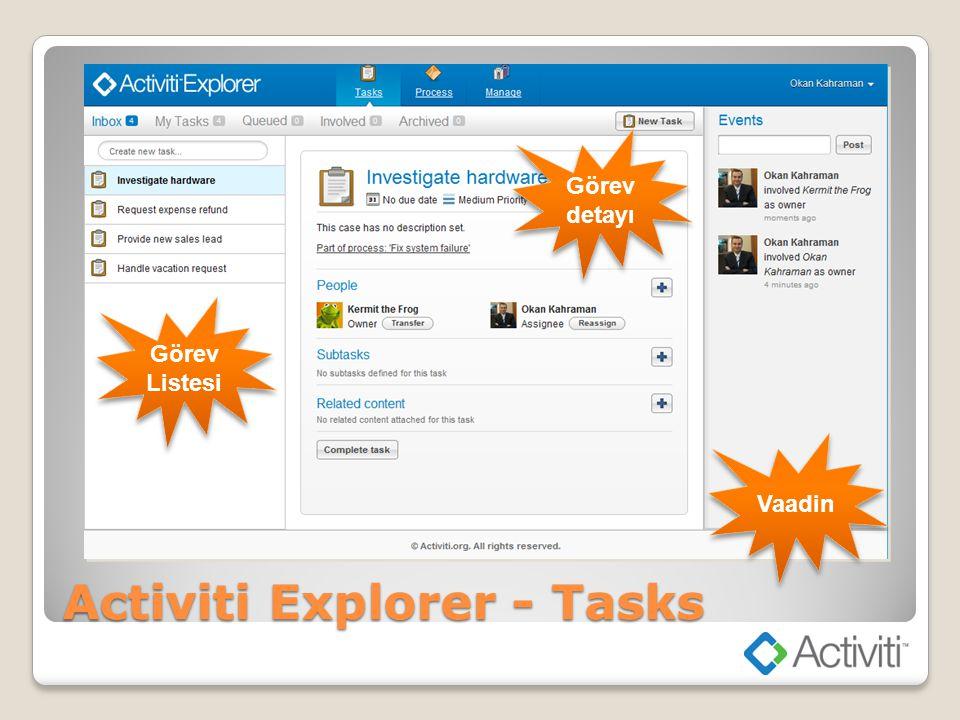 Activiti Explorer - Tasks