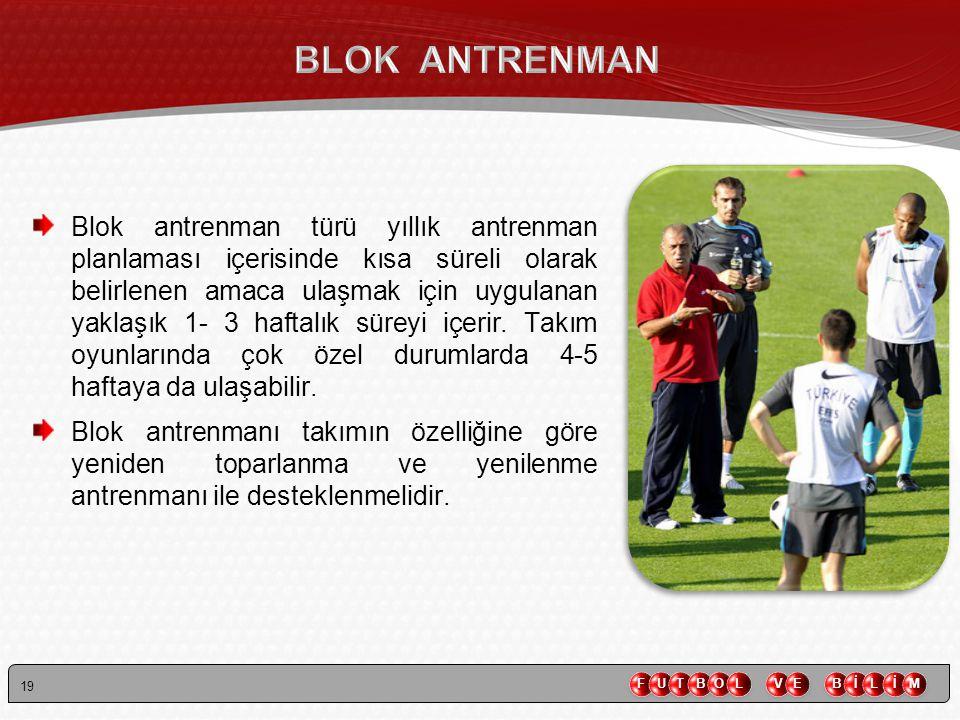 BLOK ANTRENMAN